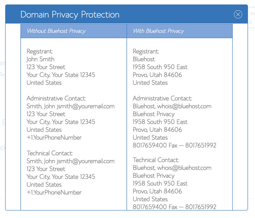 domain privacy protection bluehost in blogging